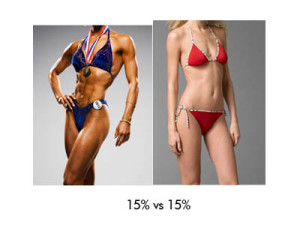 15% female body fat comparrison
